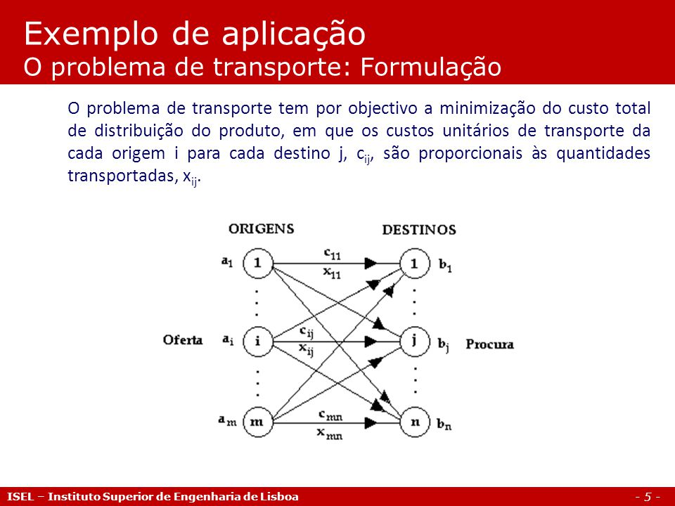 Exemplo de aplicação O problema de transporte: Formulação