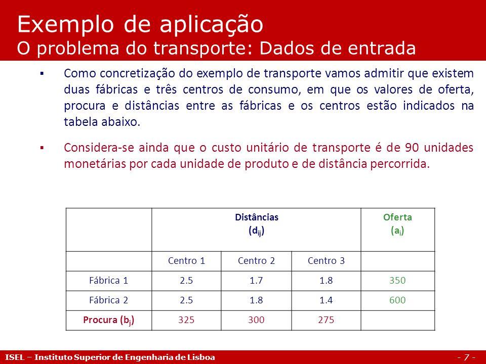 Exemplo de aplicação O problema do transporte: Dados de entrada