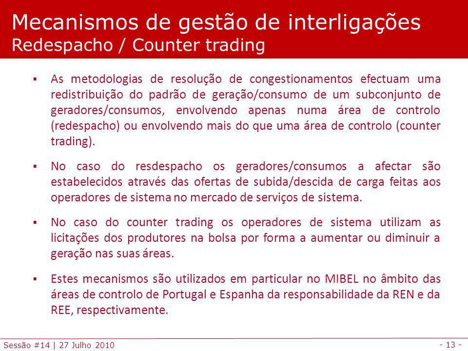 Mecanismos de gestão de interligações Redespacho / Counter trading