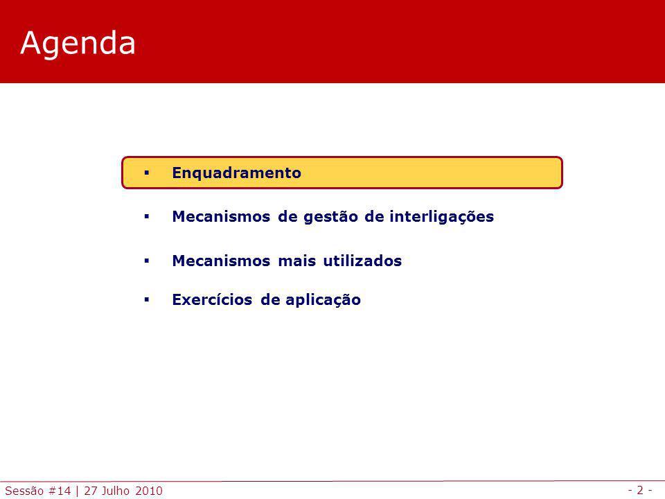 Agenda Enquadramento Mecanismos de gestão de interligações