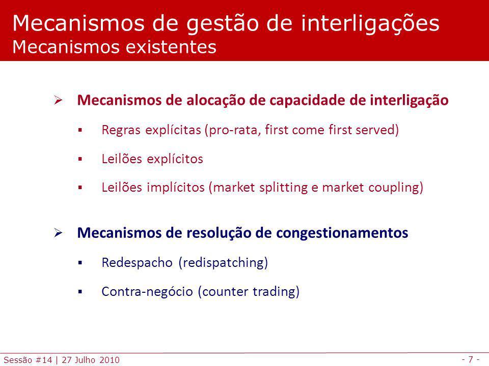 Mecanismos de gestão de interligações Mecanismos existentes