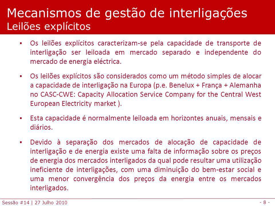 Mecanismos de gestão de interligações Leilões explícitos