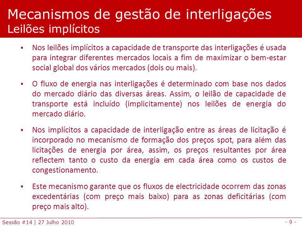 Mecanismos de gestão de interligações Leilões implícitos