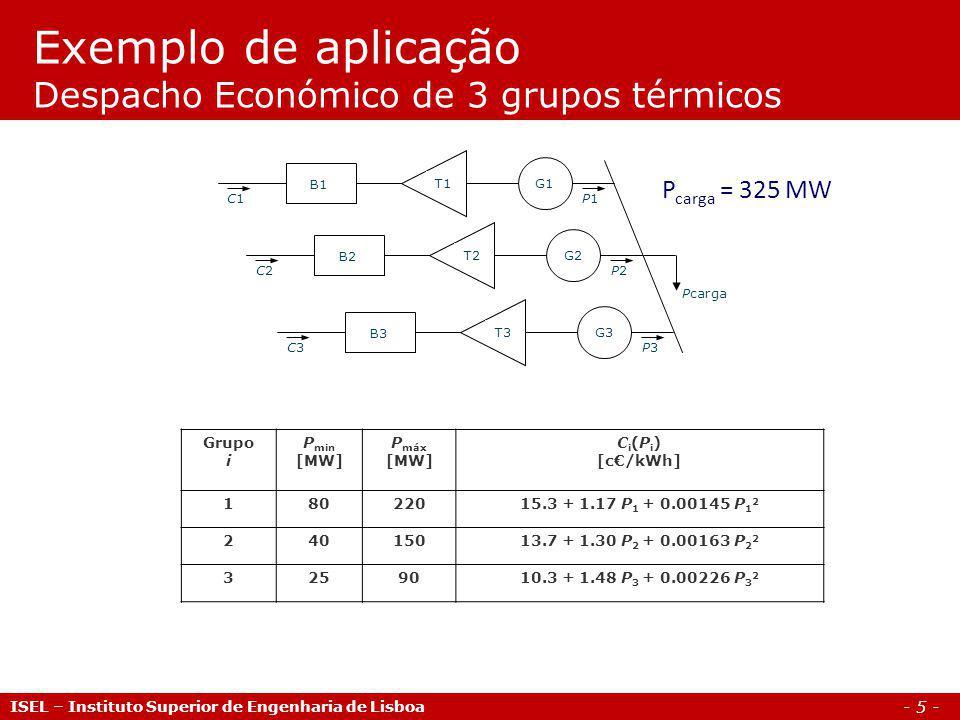 Exemplo de aplicação Despacho Económico de 3 grupos térmicos