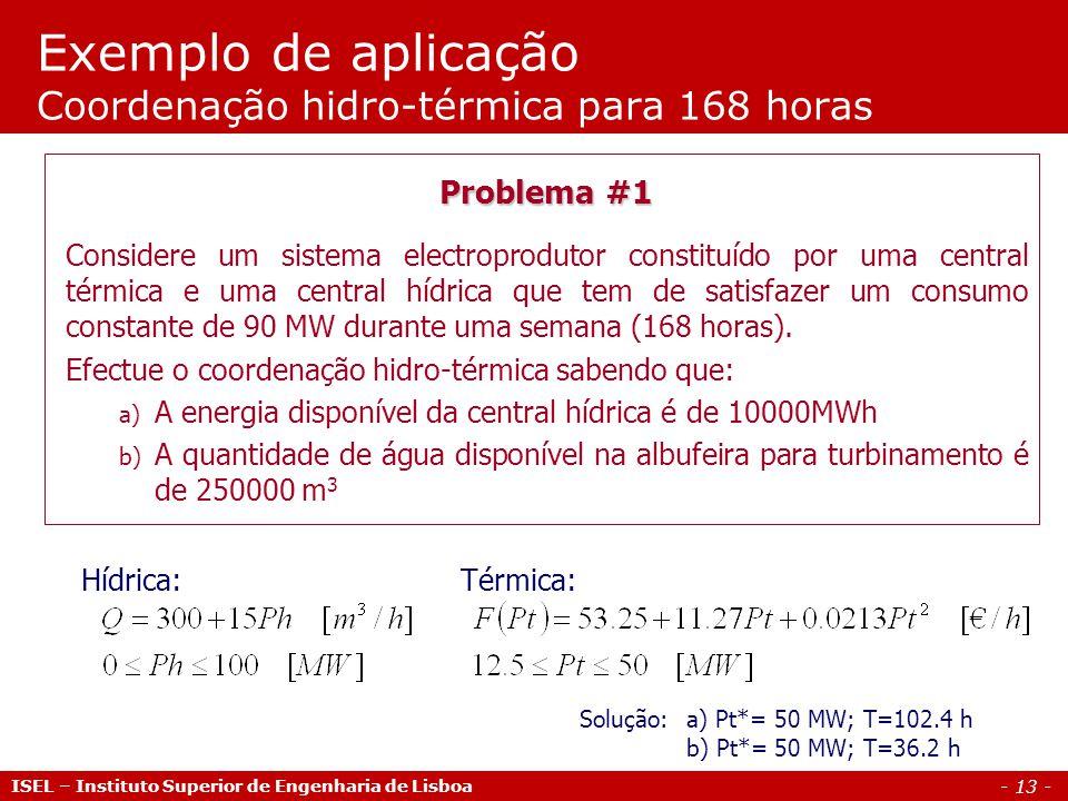 Exemplo de aplicação Coordenação hidro-térmica para 168 horas