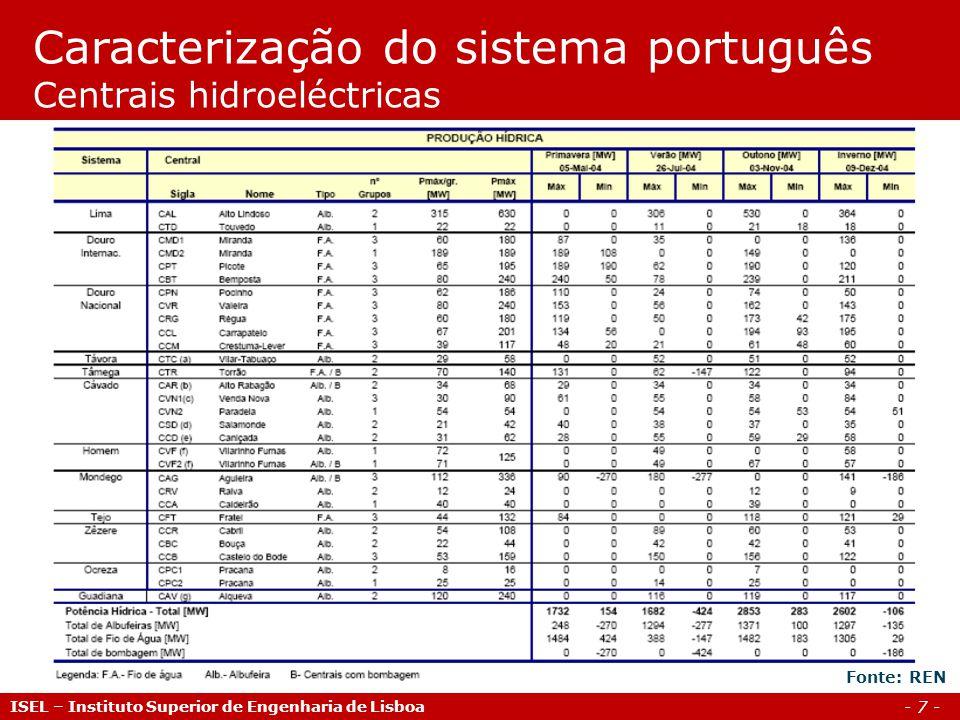 Caracterização do sistema português Centrais hidroeléctricas
