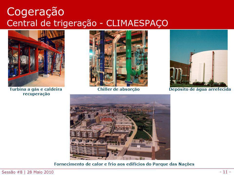 Cogeração Central de trigeração - CLIMAESPAÇO