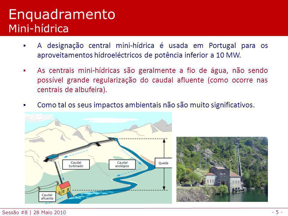 Enquadramento Mini-hídrica