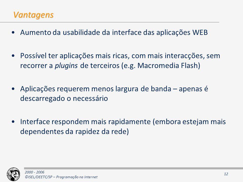 Vantagens Aumento da usabilidade da interface das aplicações WEB