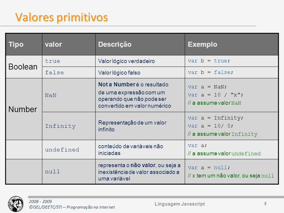 Valores primitivos Boolean Number Tipo valor Descrição Exemplo true