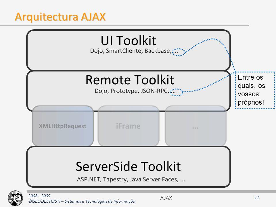 Arquitectura AJAX Entre os quais, os vossos próprios! AJAX