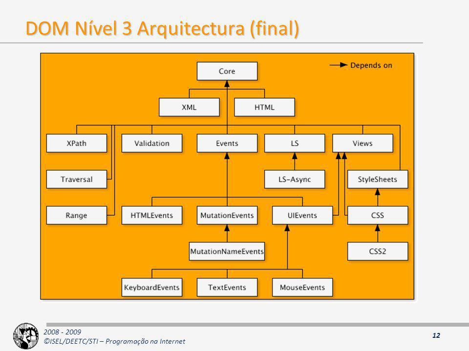 DOM Nível 3 Arquitectura (final)