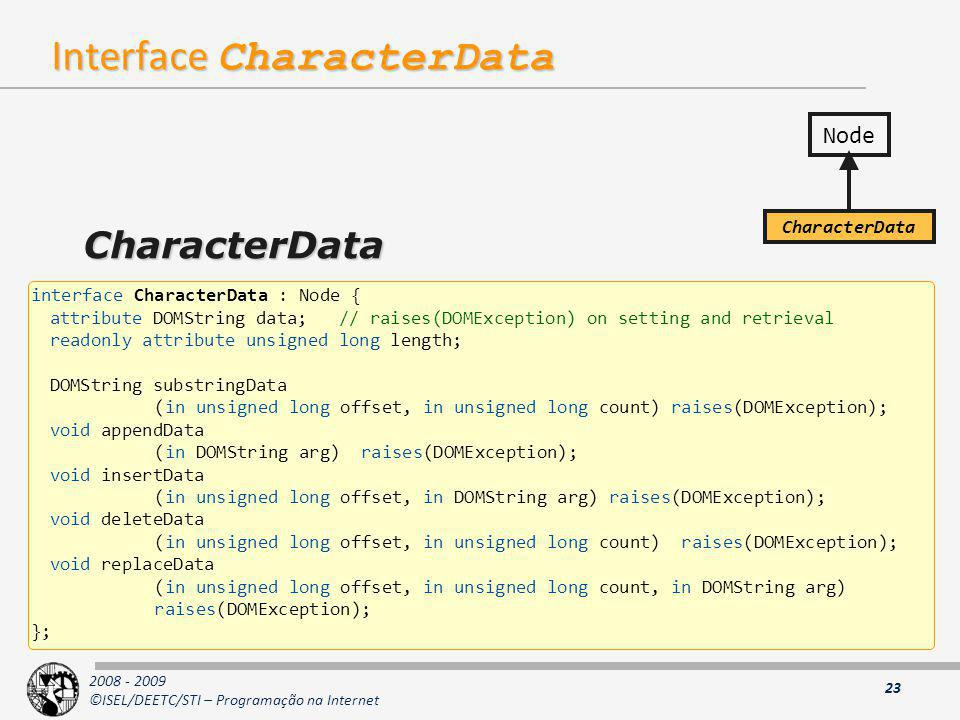 Interface CharacterData