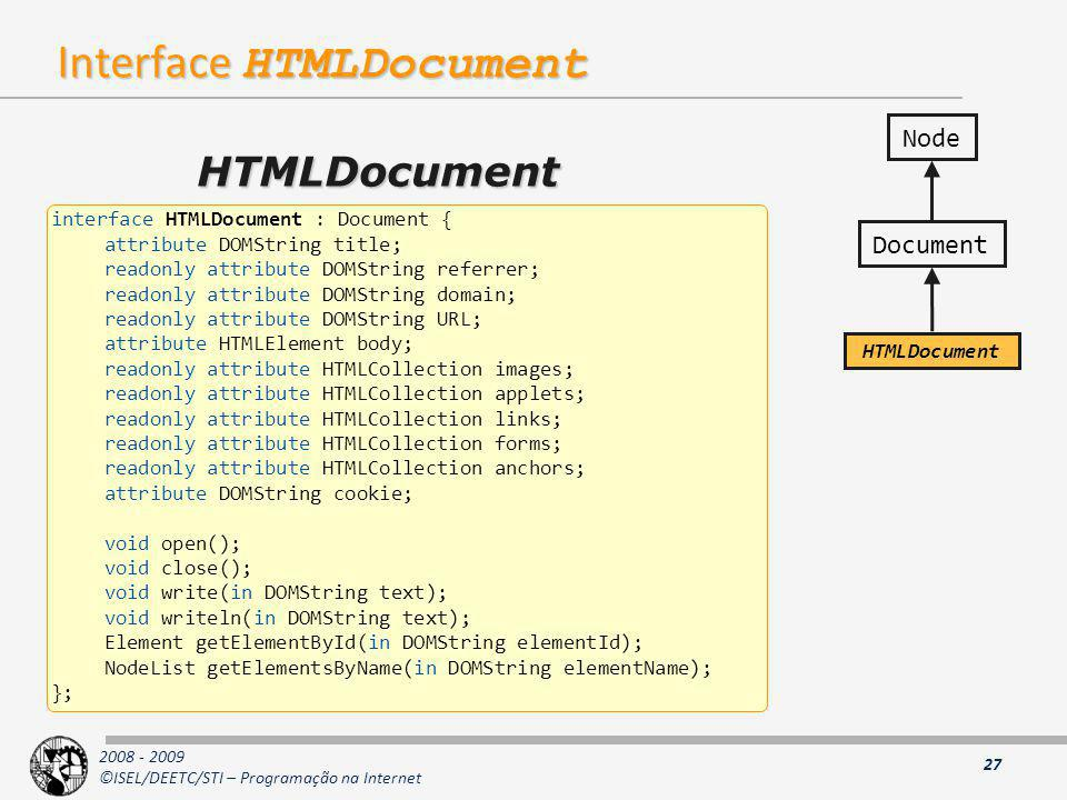 Interface HTMLDocument