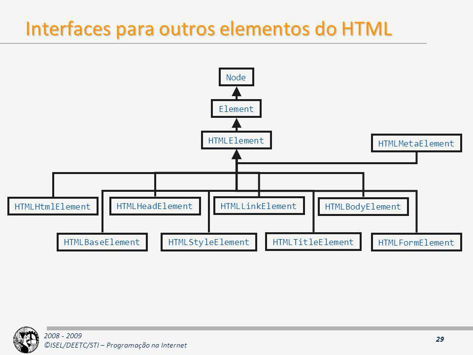 Interfaces para outros elementos do HTML