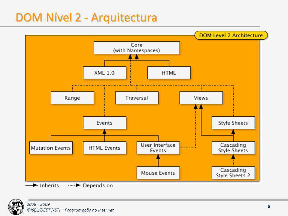 DOM Nível 2 - Arquitectura