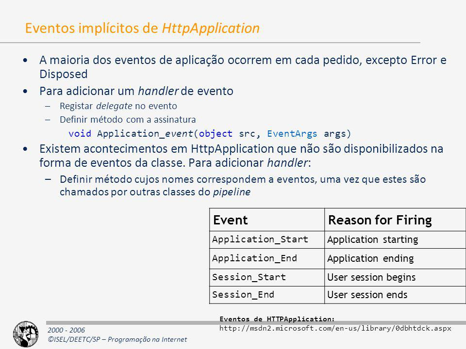 Eventos implícitos de HttpApplication