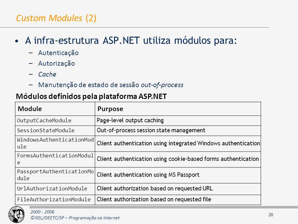 A infra-estrutura ASP.NET utiliza módulos para: