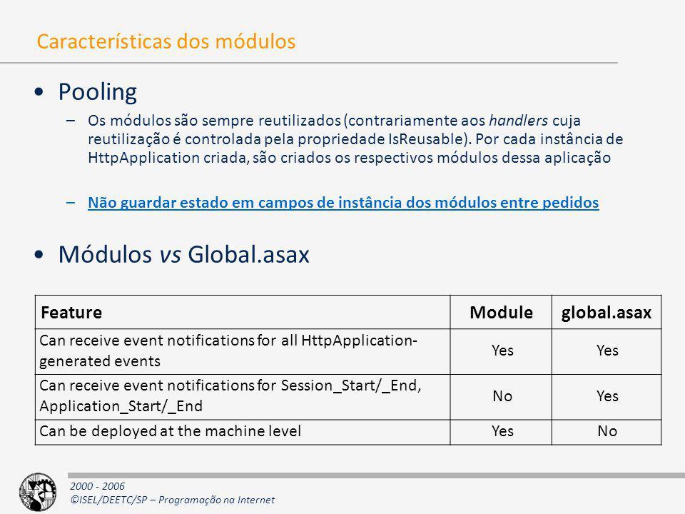 Características dos módulos