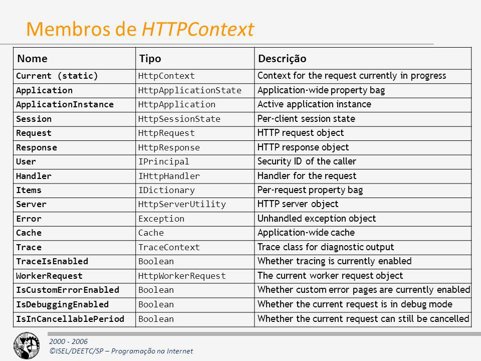 Membros de HTTPContext