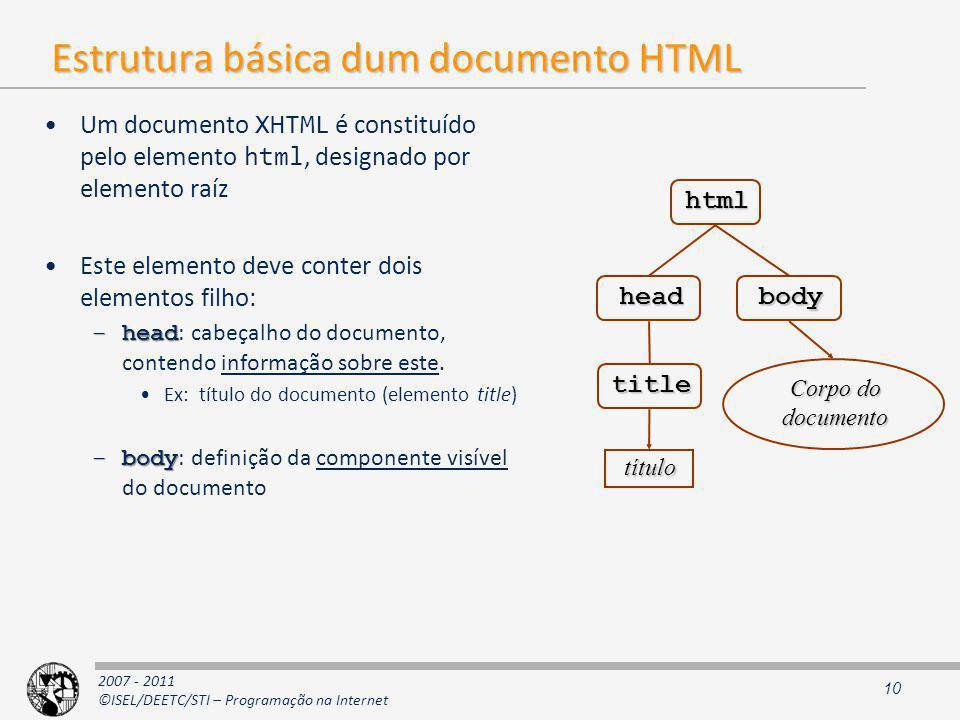 Estrutura básica dum documento HTML