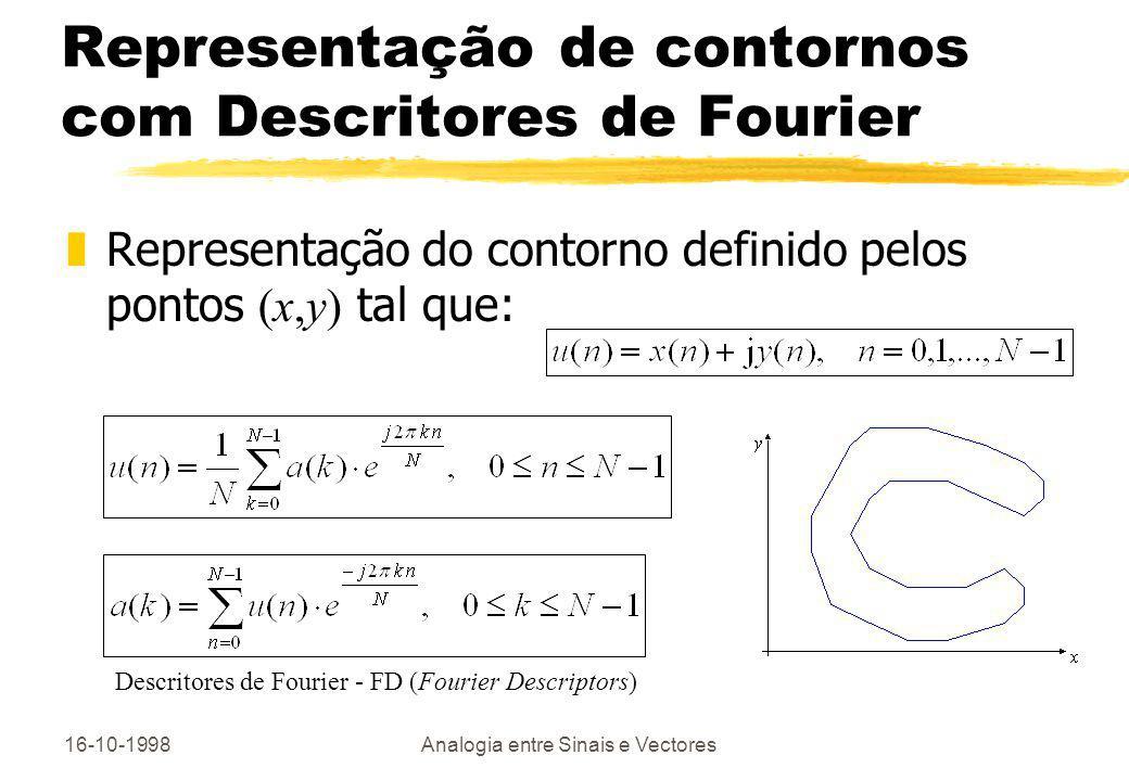 Representação de contornos com Descritores de Fourier