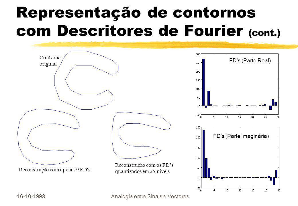 Representação de contornos com Descritores de Fourier (cont.)