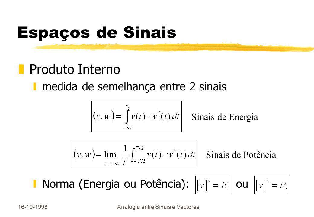 Analogia entre Sinais e Vectores