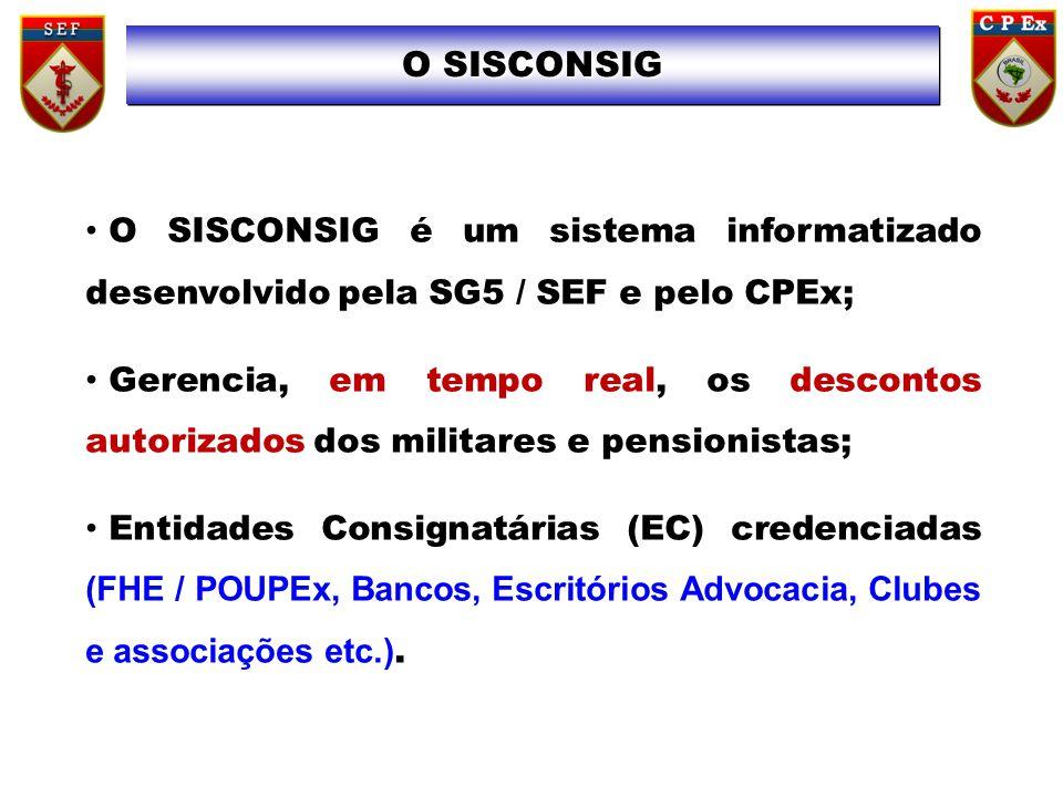 O SISCONSIG O SISCONSIG é um sistema informatizado desenvolvido pela SG5 / SEF e pelo CPEx;