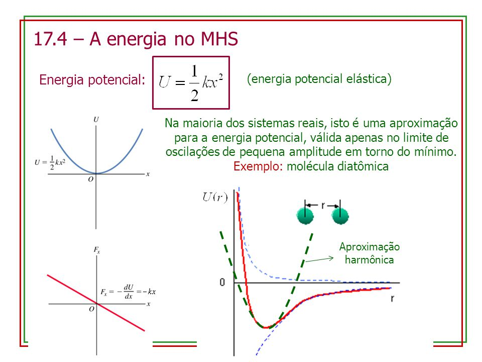 17.4 – A energia no MHS Energia potencial: