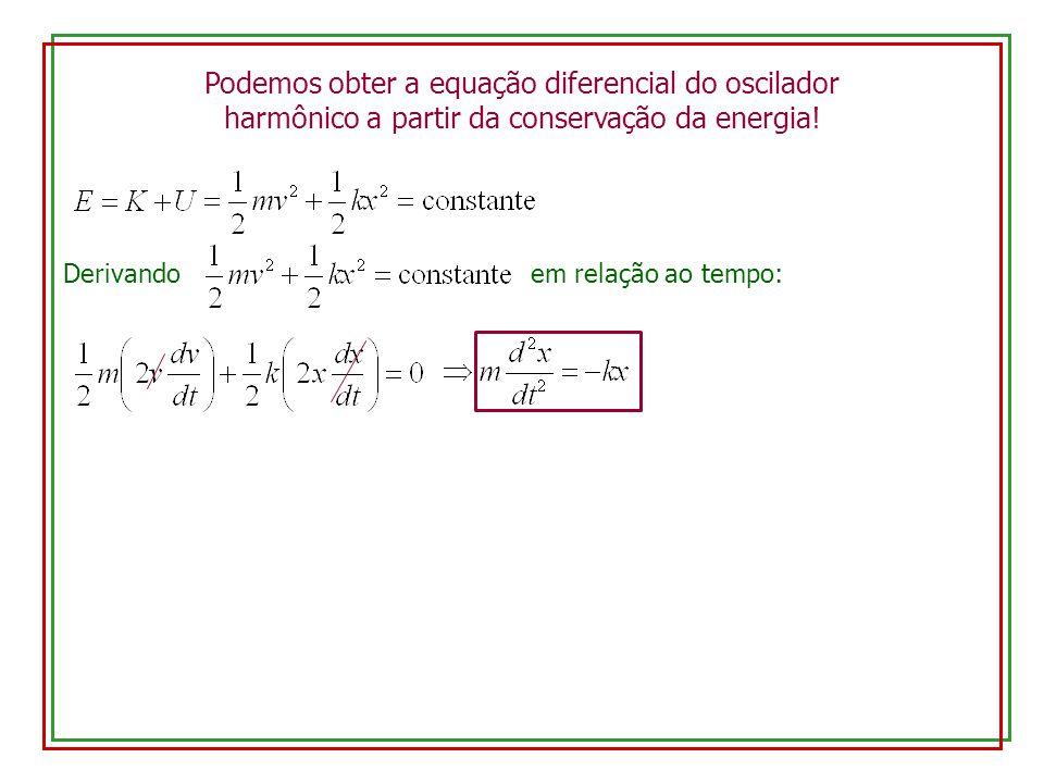 Podemos obter a equação diferencial do oscilador harmônico a partir da conservação da energia!