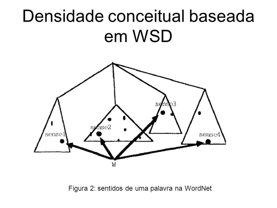 Densidade conceitual baseada em WSD