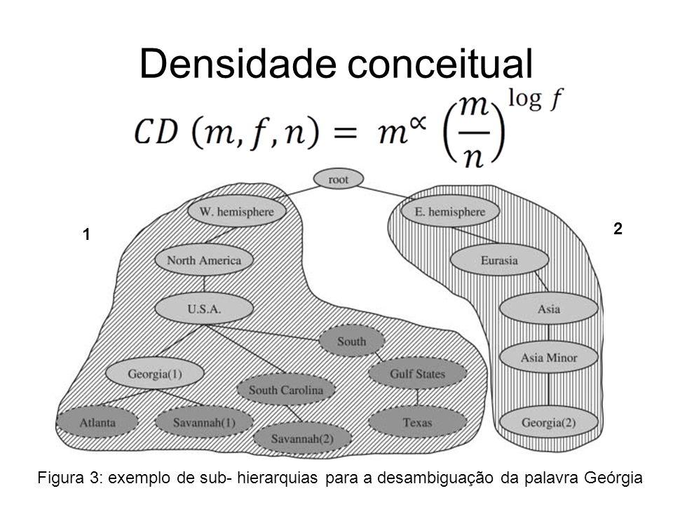 Densidade conceitual 2. 1.