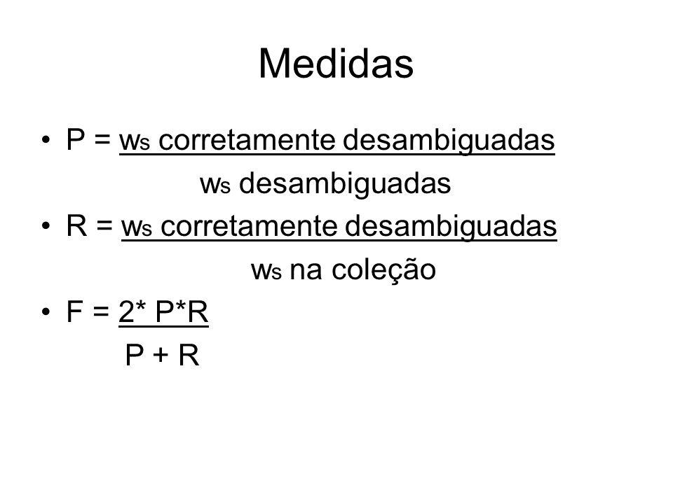Medidas P = ws corretamente desambiguadas ws desambiguadas