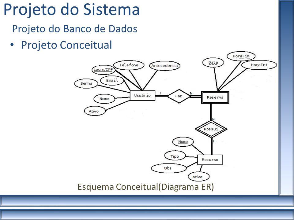 Projeto do Sistema Projeto Conceitual Projeto do Banco de Dados
