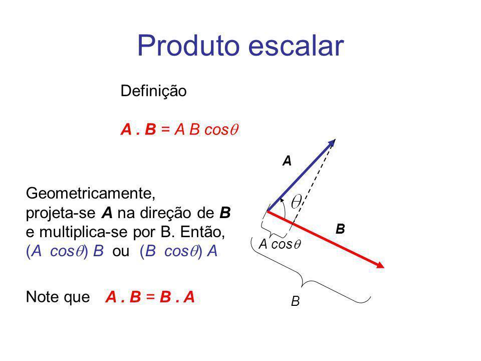 Produto escalar Definição A . B = A B cos Geometricamente,