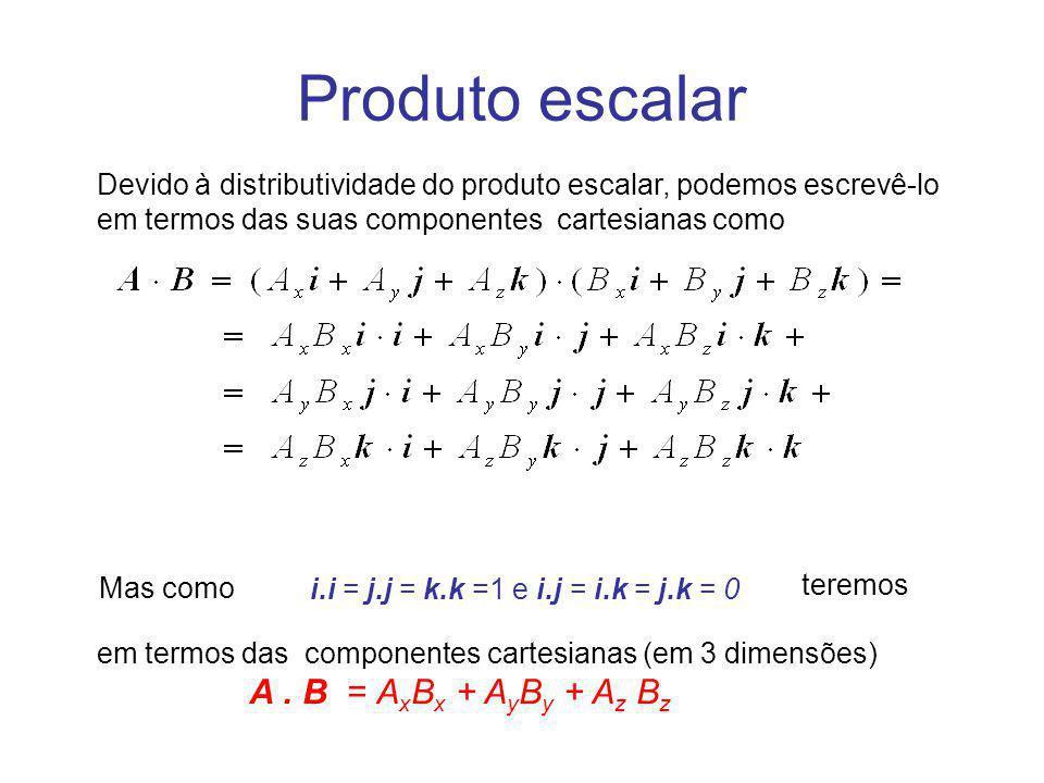 Produto escalar A . B = AxBx + AyBy + Az Bz