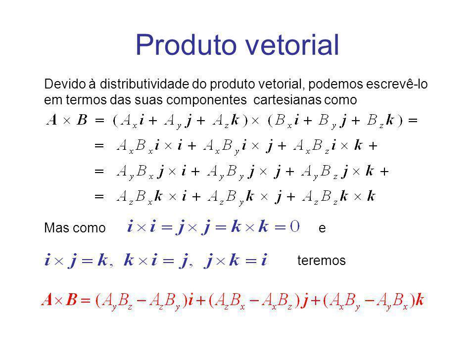 Produto vetorial Devido à distributividade do produto vetorial, podemos escrevê-lo. em termos das suas componentes cartesianas como.