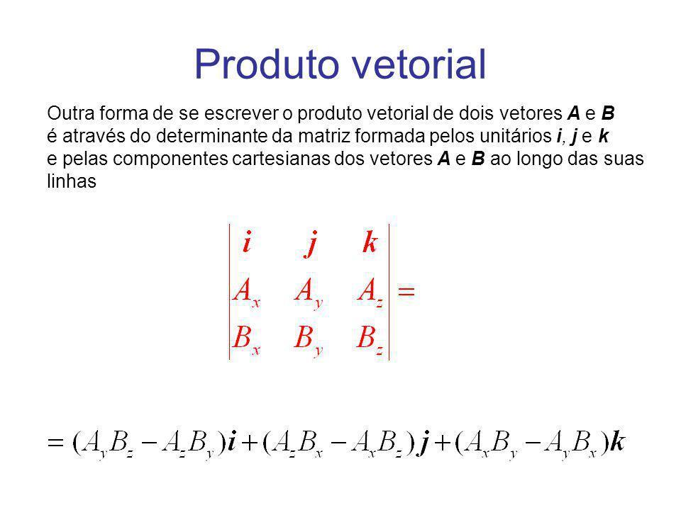 Produto vetorial Outra forma de se escrever o produto vetorial de dois vetores A e B.