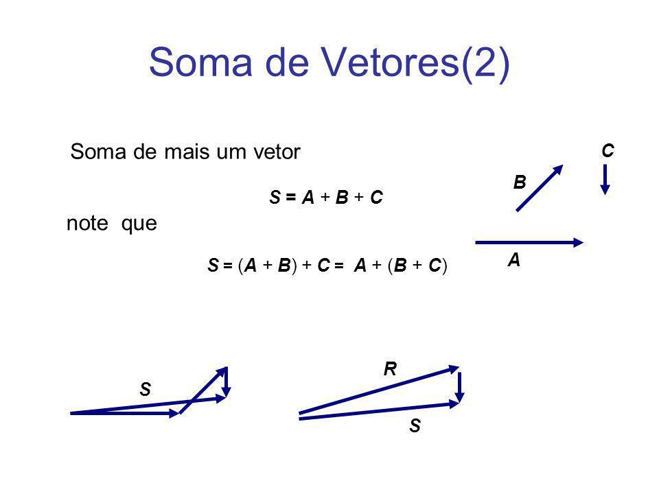 Soma de Vetores(2) Soma de mais um vetor note que C B S = A + B + C A