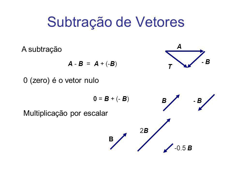 Subtração de Vetores A subtração 0 (zero) é o vetor nulo