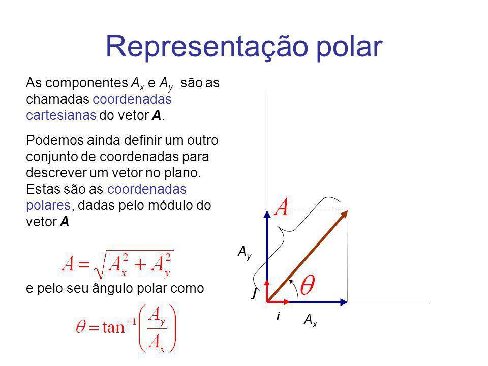 Representação polar As componentes Ax e Ay são as chamadas coordenadas cartesianas do vetor A.