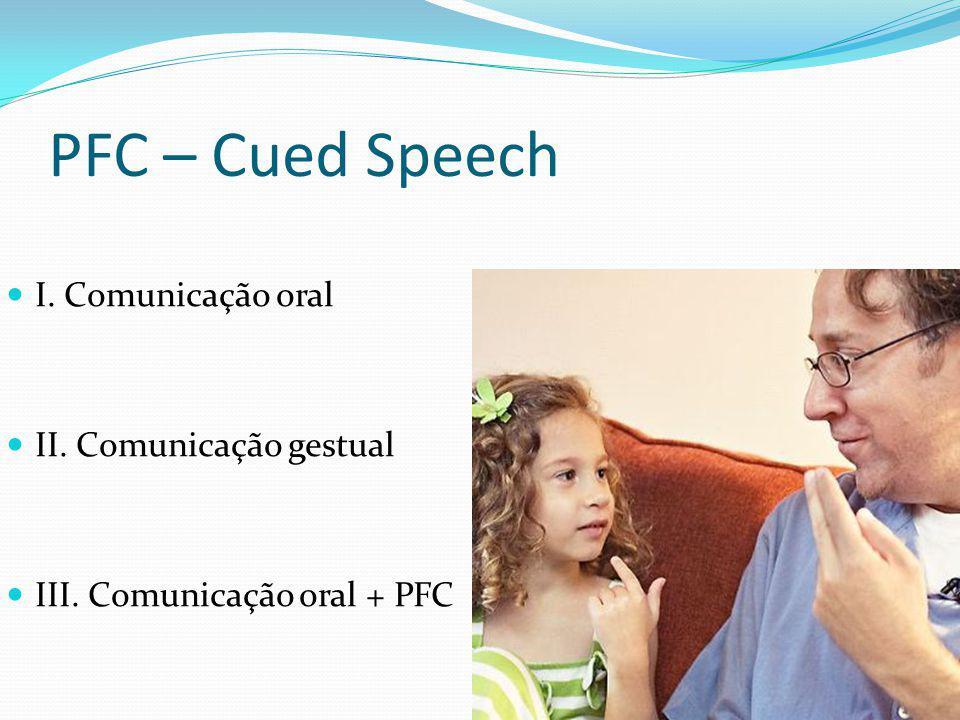 PFC – Cued Speech I. Comunicação oral II. Comunicação gestual