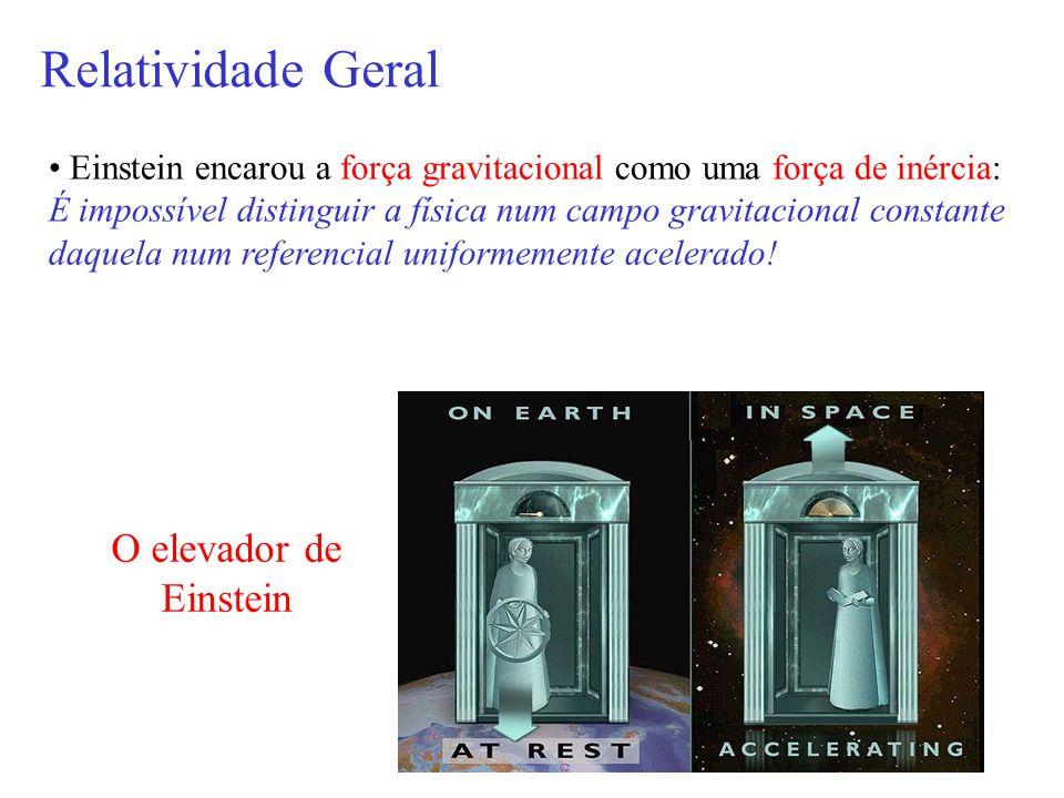 Relatividade Geral O elevador de Einstein
