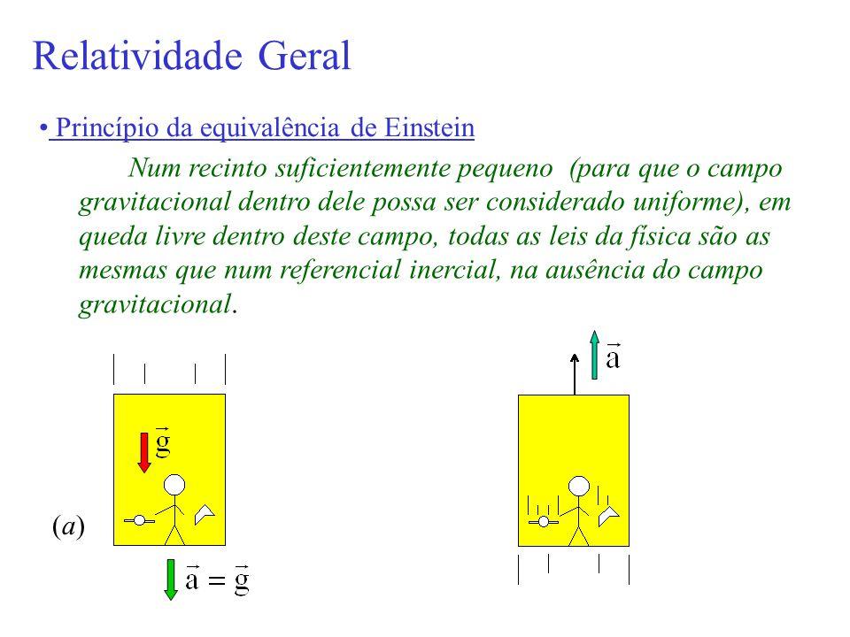 Relatividade Geral Princípio da equivalência de Einstein