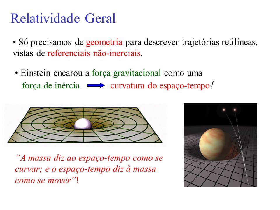Relatividade Geral Só precisamos de geometria para descrever trajetórias retilíneas, vistas de referenciais não-inerciais.