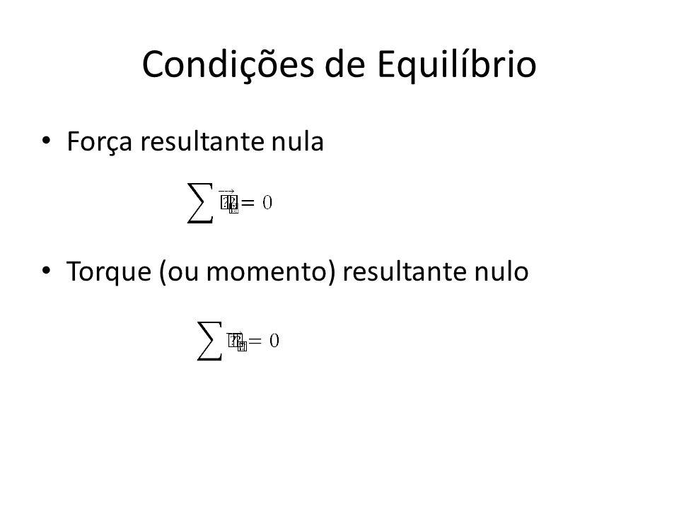 Condições de Equilíbrio