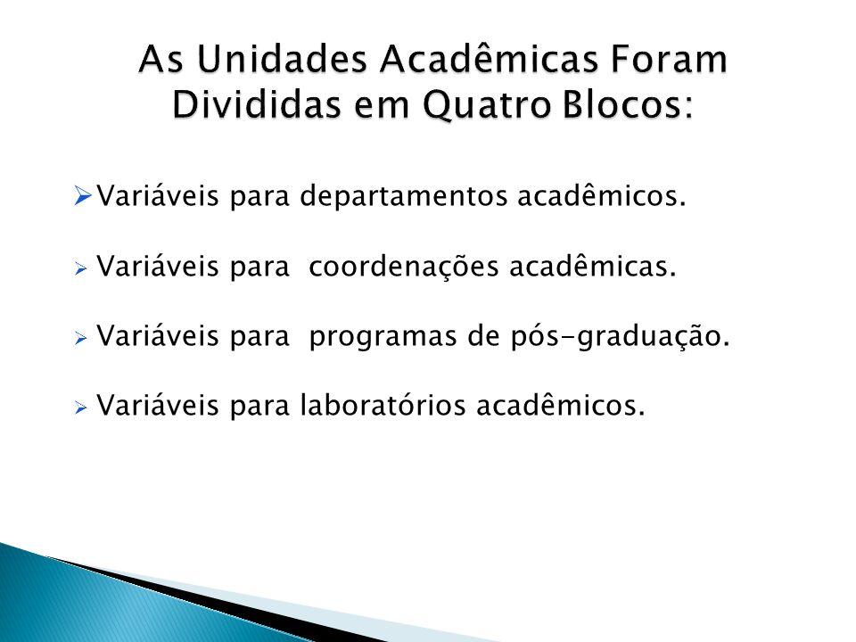 As Unidades Acadêmicas Foram Divididas em Quatro Blocos: