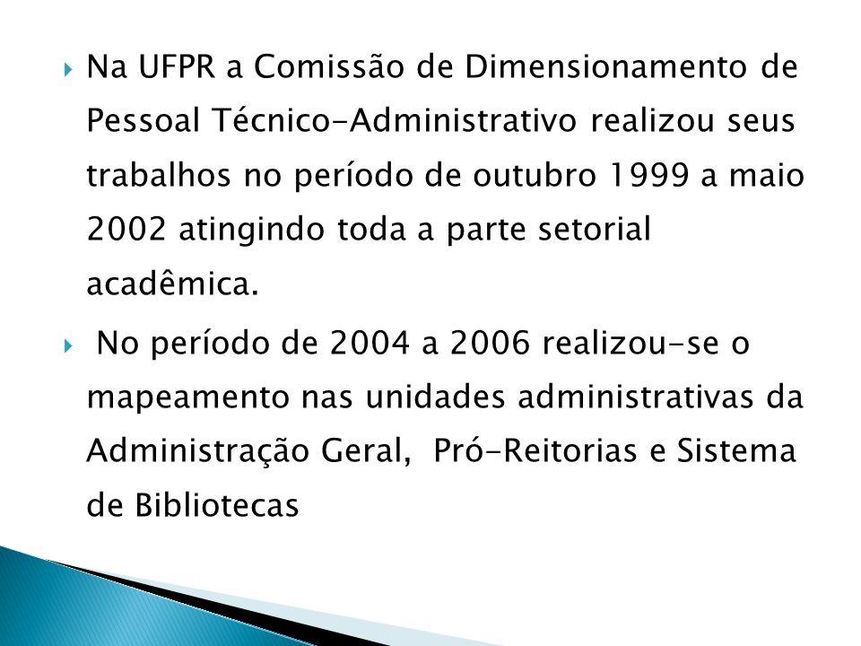 Na UFPR a Comissão de Dimensionamento de Pessoal Técnico-Administrativo realizou seus trabalhos no período de outubro 1999 a maio 2002 atingindo toda a parte setorial acadêmica.