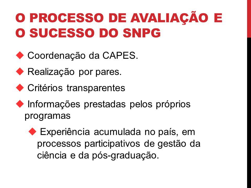 O PROCESSO DE AVALIAÇÃO e o sucesso do snpg